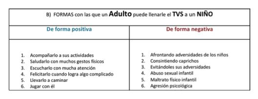 TVS adulto